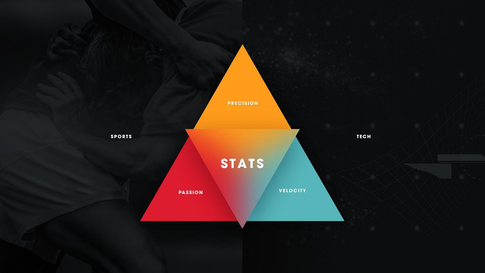 STATS Diagram – brand philosophy and strategy with Someoddpilot
